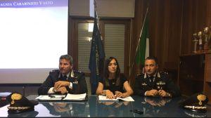 De Lucia e Carabinieri